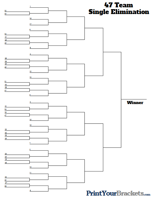 47 Team Seeded Tournament Bracket