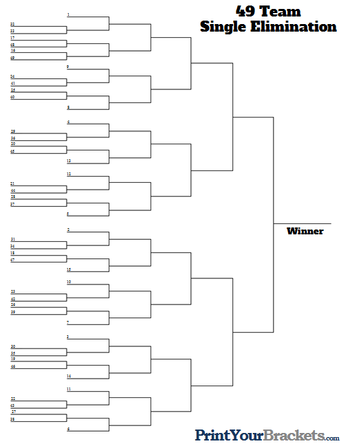49 Team Seeded Tournament Bracket