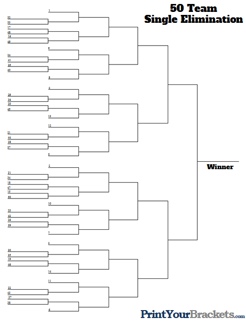 50 Team Seeded Single Elimination Bracket Printable