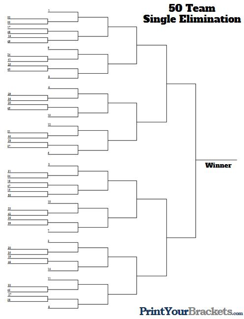 50 team seeded single elimination bracket
