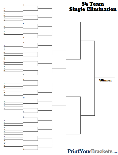54 Team Seeded Tournament Bracket