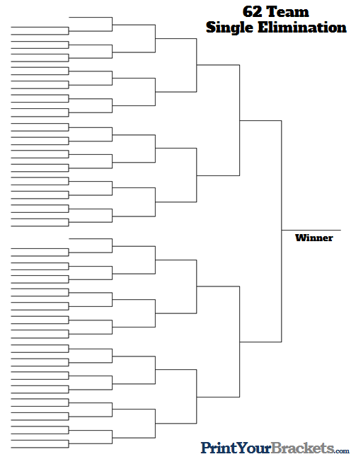 62 Team Tournament Bracket