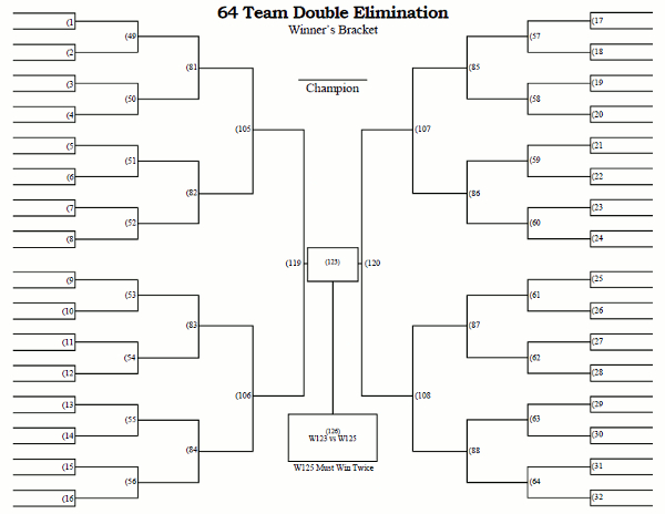 64 Team Double Elimination Tournament Bracket