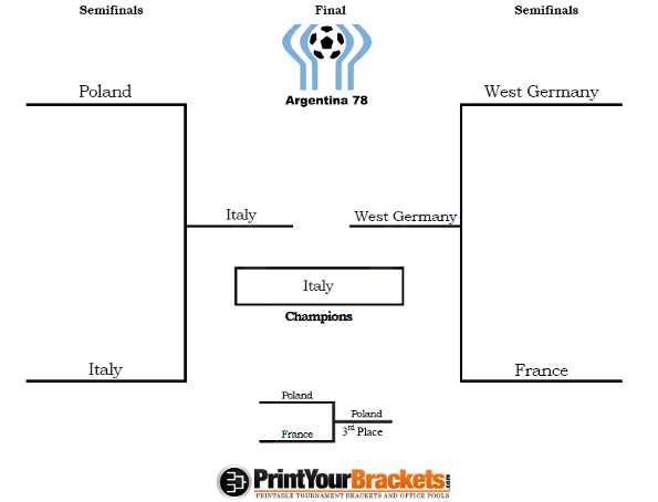 Printable 1978 World Cup Playoff Bracket