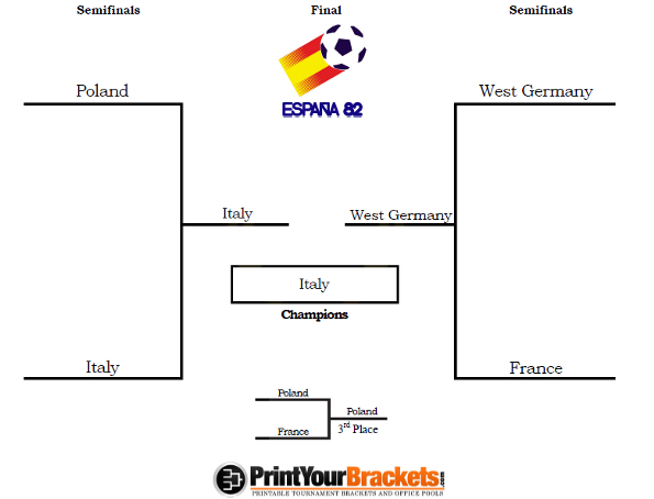 Printable 1982 World Cup Playoff Bracket