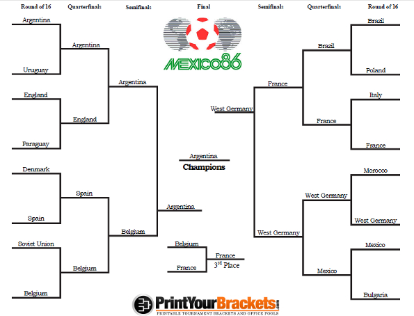 Printable 1986 World Cup Playoff Bracket
