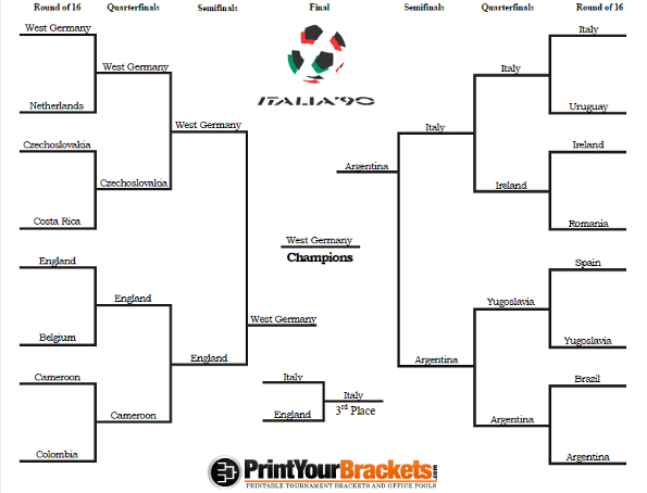 Printable 1990 World Cup Playoff Bracket