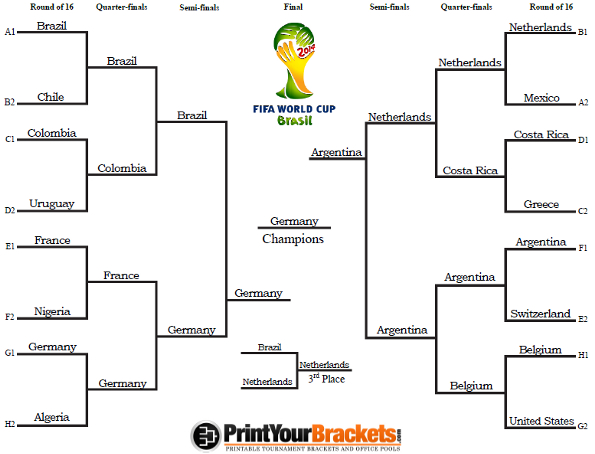 world cup 2018 bracket sportsbook com
